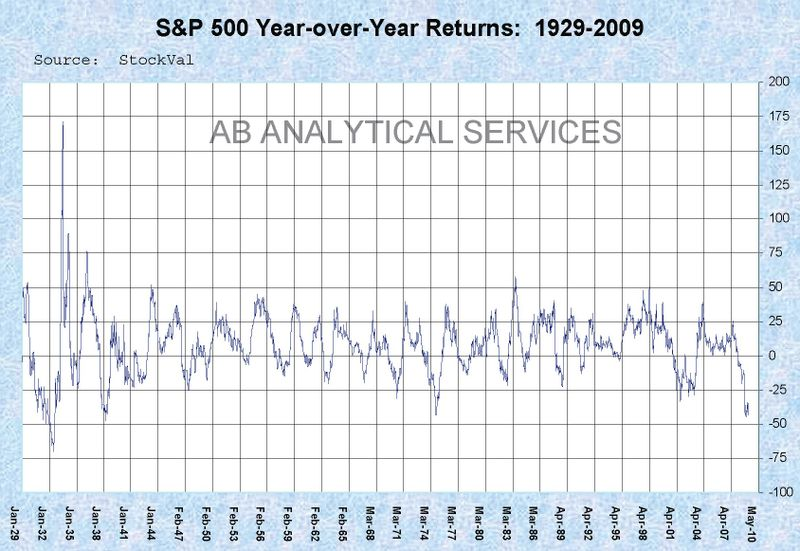 Sp500_80_years_of_returns