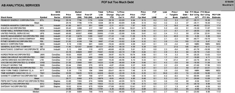 FCF but Too Much Debt SP5